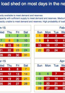 Eskom Infographic on Load Shedding