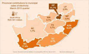 Statistics. Pic credits: Statistics South Africa