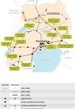 uganda-diagram