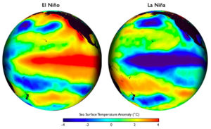 El Nino patterns