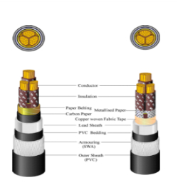 Belt versus screened design MV Paper insulated screens