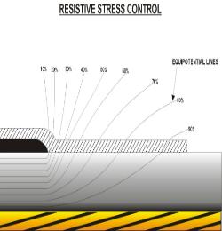 Resistive stress control tube