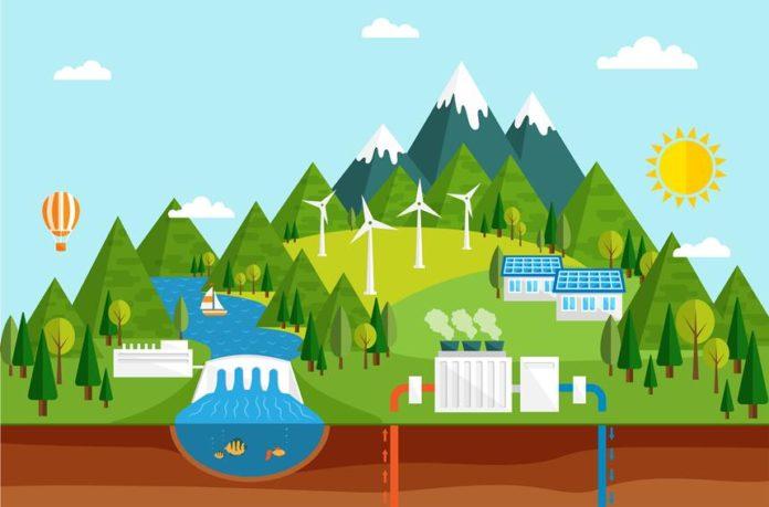 renewable power capacity