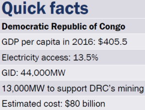 Quick facts DRC