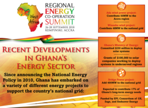 Regional Energy Co-operation Summit (RECS)