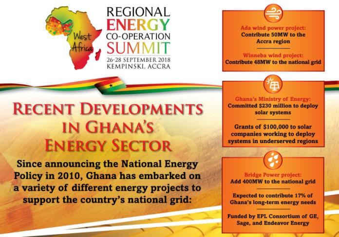 Regional Energy Co-operation Summit (RECS)