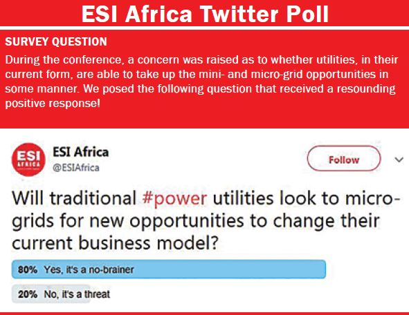ESI Africa Twitter Poll Results