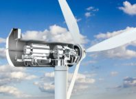 wind turbine control systems