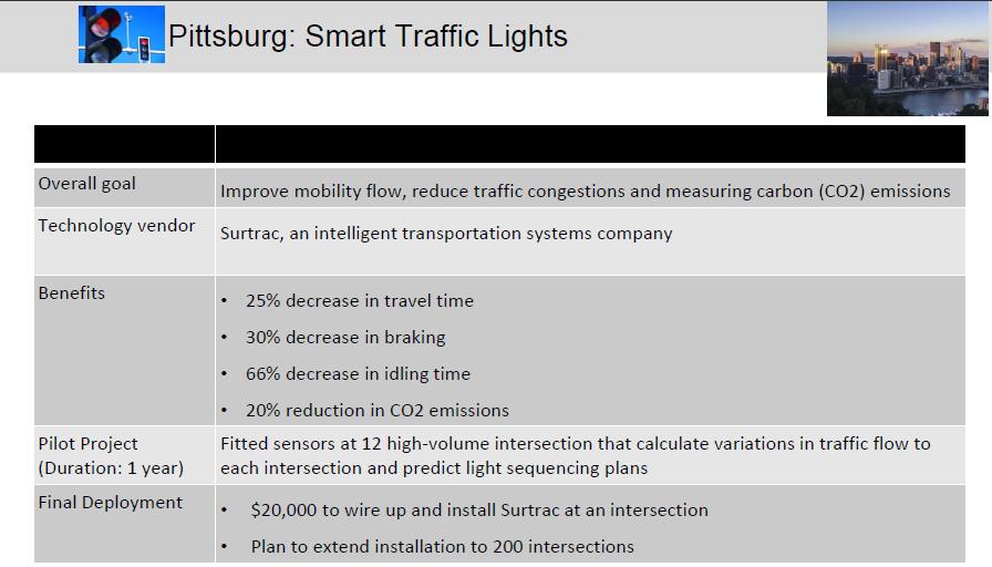 Example of IIoT for smart cities