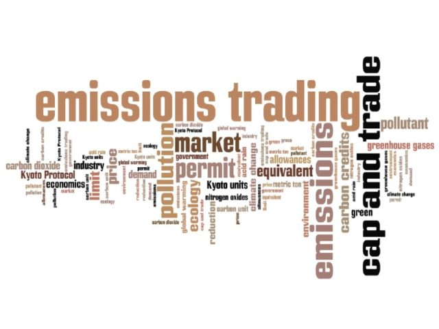 climate finance word cloud