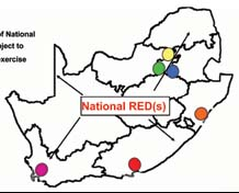 Revised restructuring approach showing the six metro REDs and the national RED(s).